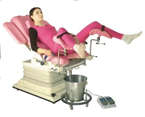 Как проводится диагностическое выскабливание матки и цервикального канала, показания к нему